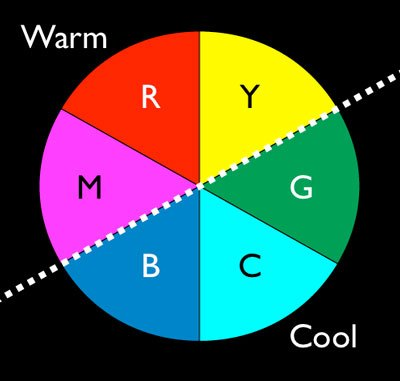 white balance color wheel